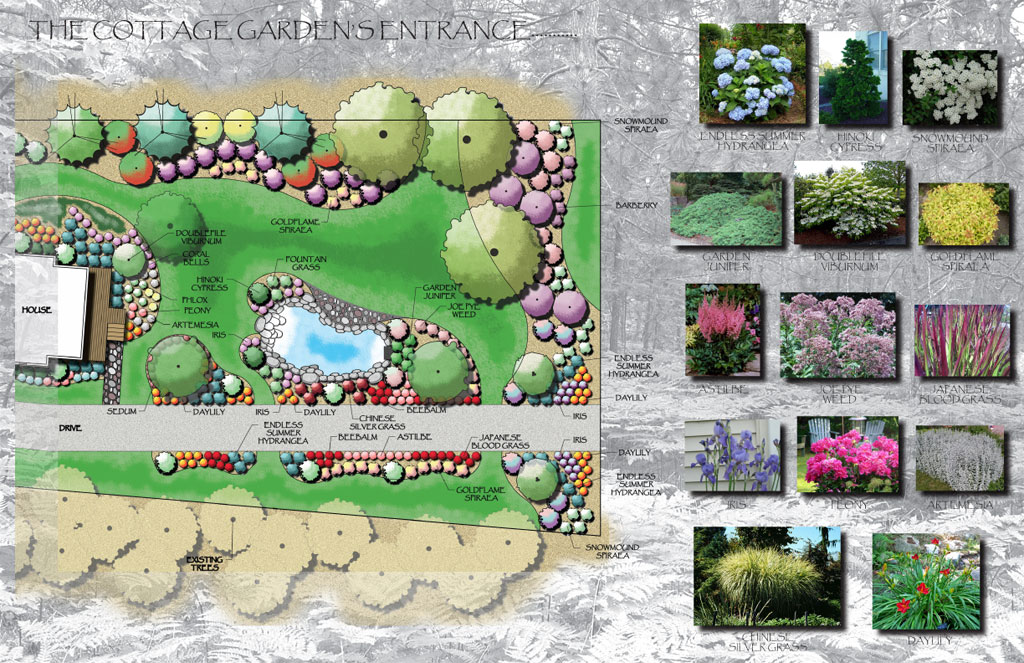 Brilliant Cottage Garden Plans Design Gardens The Charming Beauty